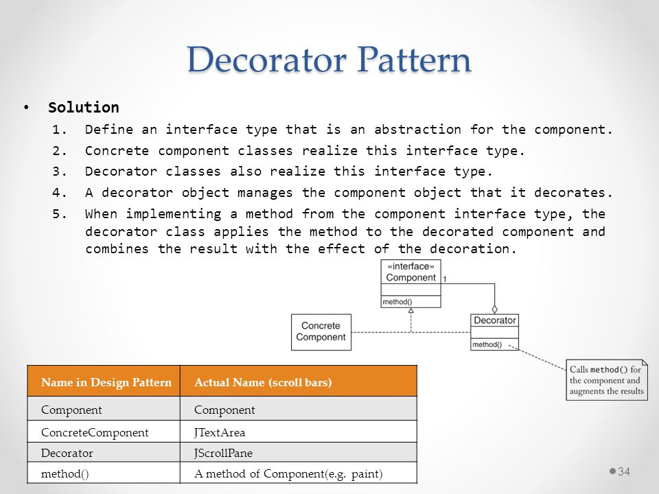 Decorator Pattern Solution 1.Define an interface type that is an abstraction for the component.