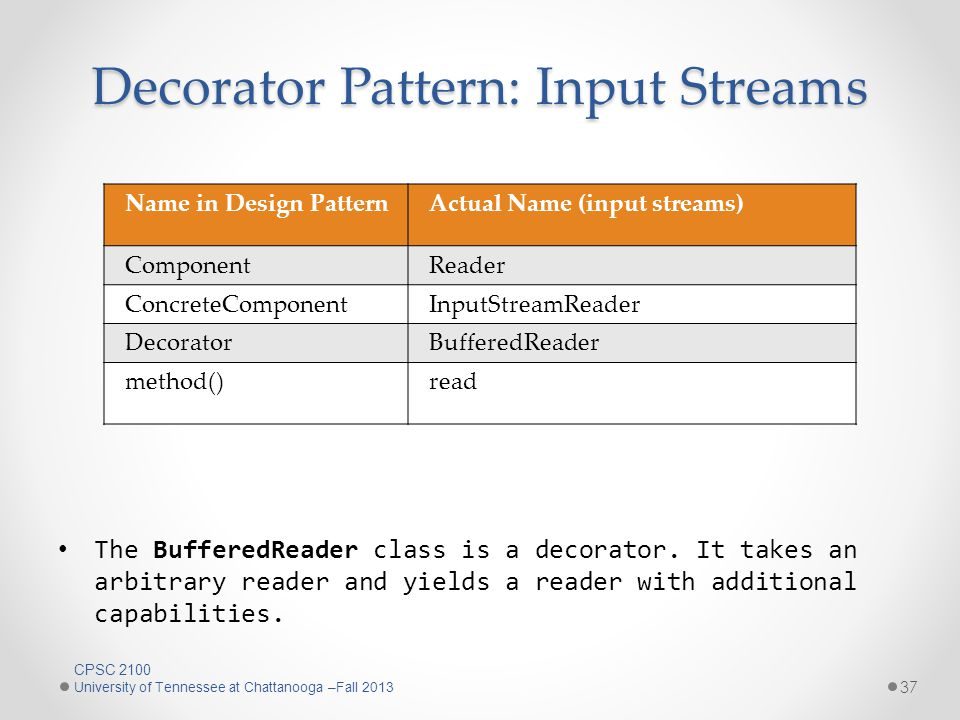 Decorator Pattern: Input Streams 37 Name in Design PatternActual Name (input streams) ComponentReader ConcreteComponentInputStreamReader DecoratorBufferedReader method()read The BufferedReader class is a decorator.