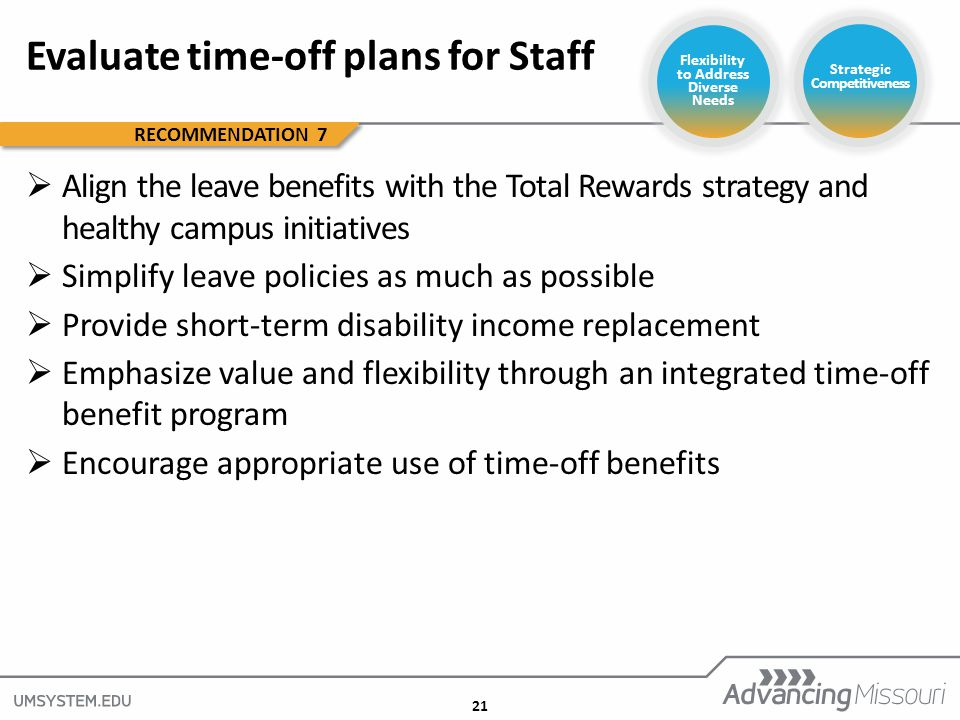21 Evaluate time-off plans for Staff  Align the leave benefits with the Total Rewards strategy and healthy campus initiatives  Simplify leave policies as much as possible  Provide short-term disability income replacement  Emphasize value and flexibility through an integrated time-off benefit program  Encourage appropriate use of time-off benefits RECOMMENDATION 7 Flexibility to Address Diverse Needs Strategic Competitiveness