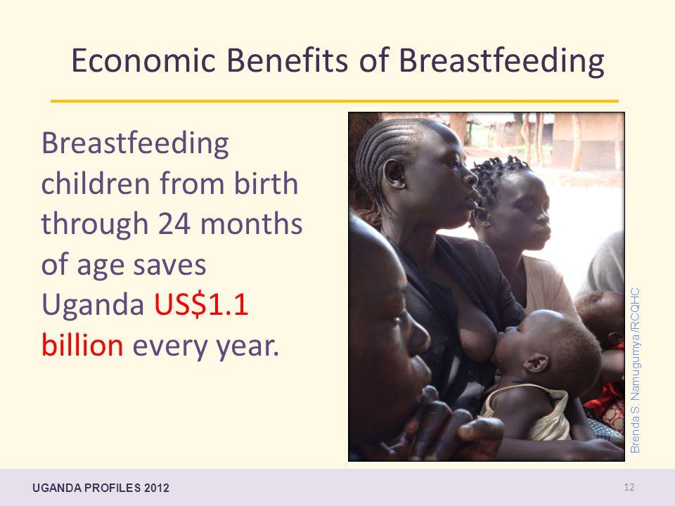 UGANDA PROFILES 2012 Economic Benefits of Breastfeeding Breastfeeding children from birth through 24 months of age saves Uganda US$1.1 billion every year.