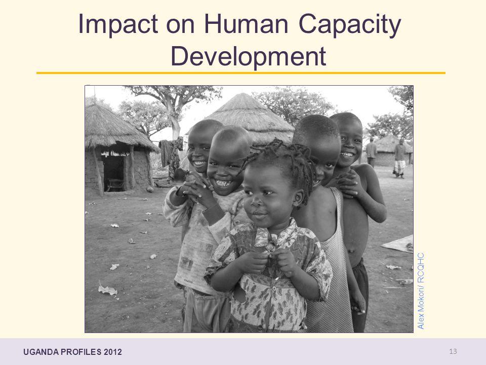 Alex Mokori/ RCQHC Impact on Human Capacity Development UGANDA PROFILES 2012 13