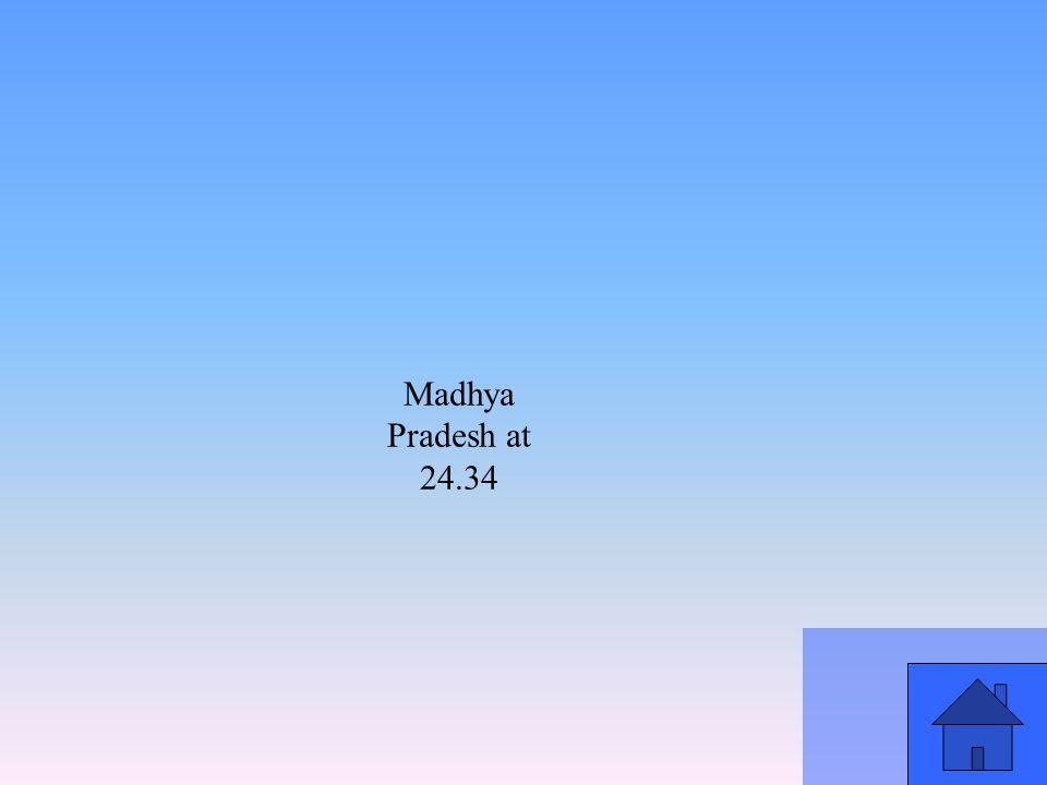 Madhya Pradesh at 24.34