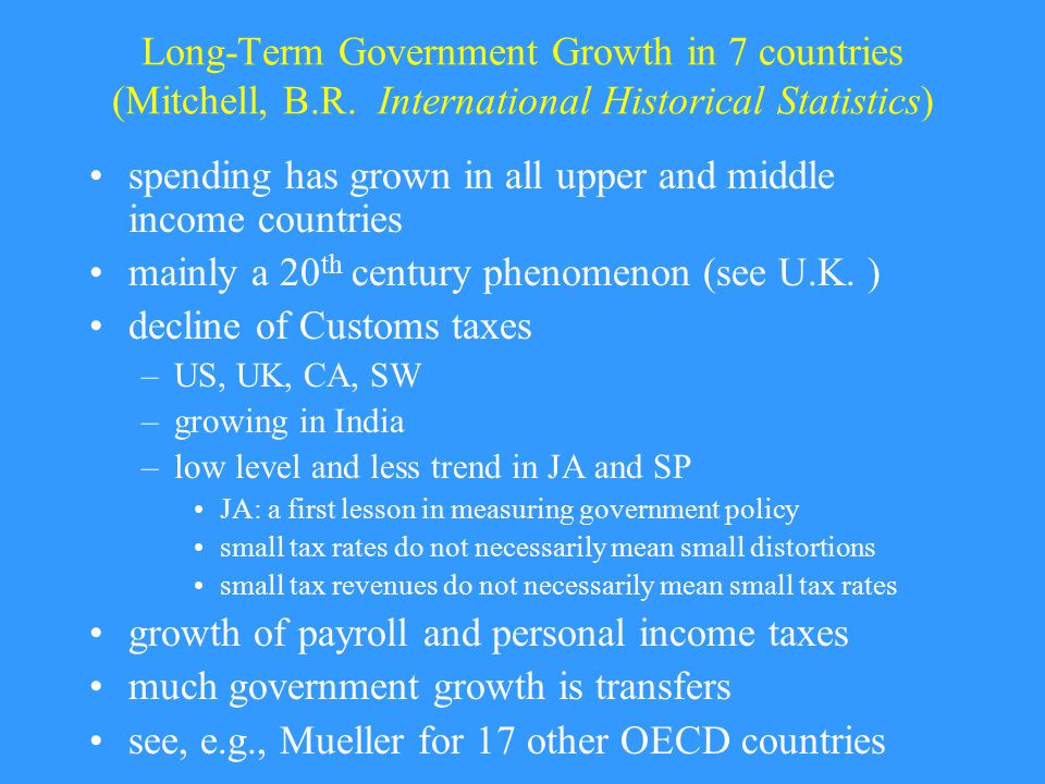 Long-Term Government Growth in 7 countries (Mitchell, B.R.