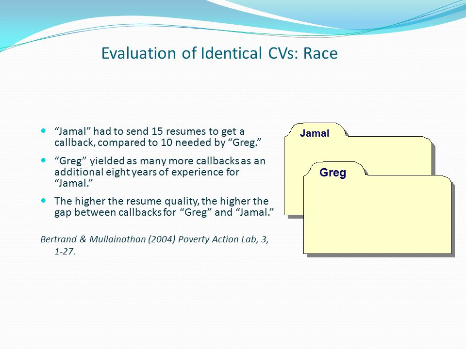Evaluation of Identical CVs: Race Jamal had to send 15 resumes to get a callback, compared to 10 needed by Greg. Greg yielded as many more callbacks as an additional eight years of experience for Jamal. The higher the resume quality, the higher the gap between callbacks for Greg and Jamal. Bertrand & Mullainathan (2004) Poverty Action Lab, 3, 1-27.