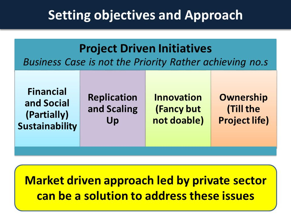 Project Driven Initiatives Business Case is not the Priority Rather achieving no.s Financial and Social (Partially) Sustainability Replication and Scaling Up Innovation (Fancy but not doable) Ownership (Till the Project life) Setting objectives and Approach Market driven approach led by private sector can be a solution to address these issues
