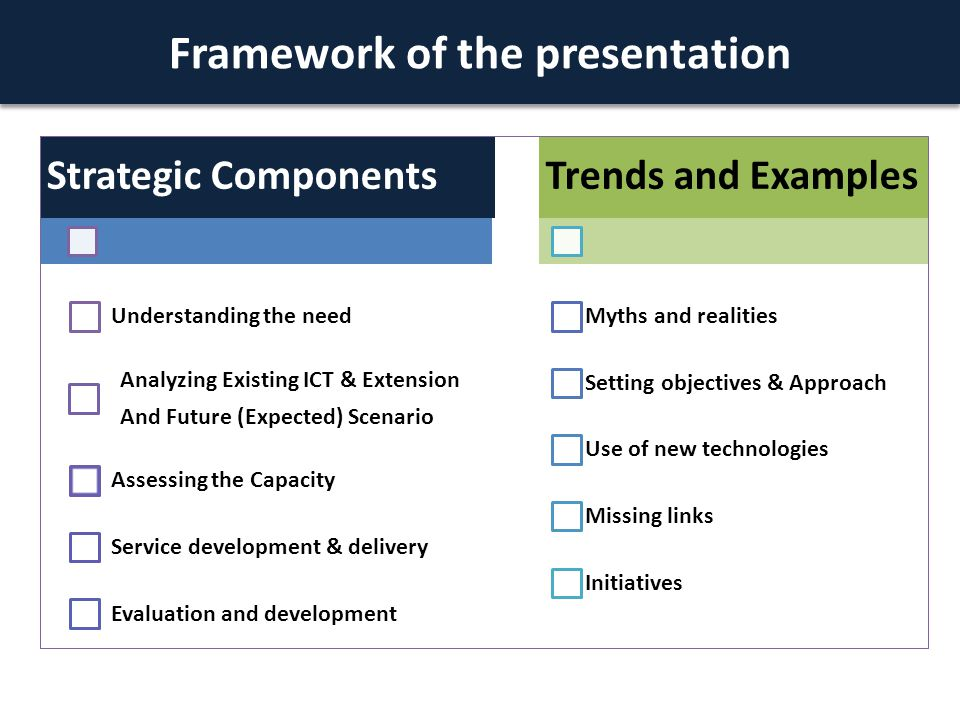 Framework of the presentation Strategic Components Understanding the need Analyzing Existing ICT & Extension And Future (Expected) Scenario Assessing the Capacity Service development & delivery Evaluation and development Trends and Examples Myths and realities Setting objectives & Approach Use of new technologies Missing links Initiatives