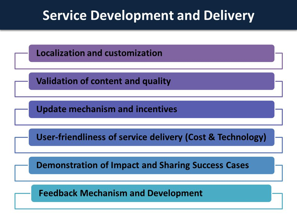 Localization and customizationValidation of content and qualityUpdate mechanism and incentives User-friendliness of service delivery (Cost & Technology) Demonstration of Impact and Sharing Success CasesFeedback Mechanism and Development Service Development and Delivery