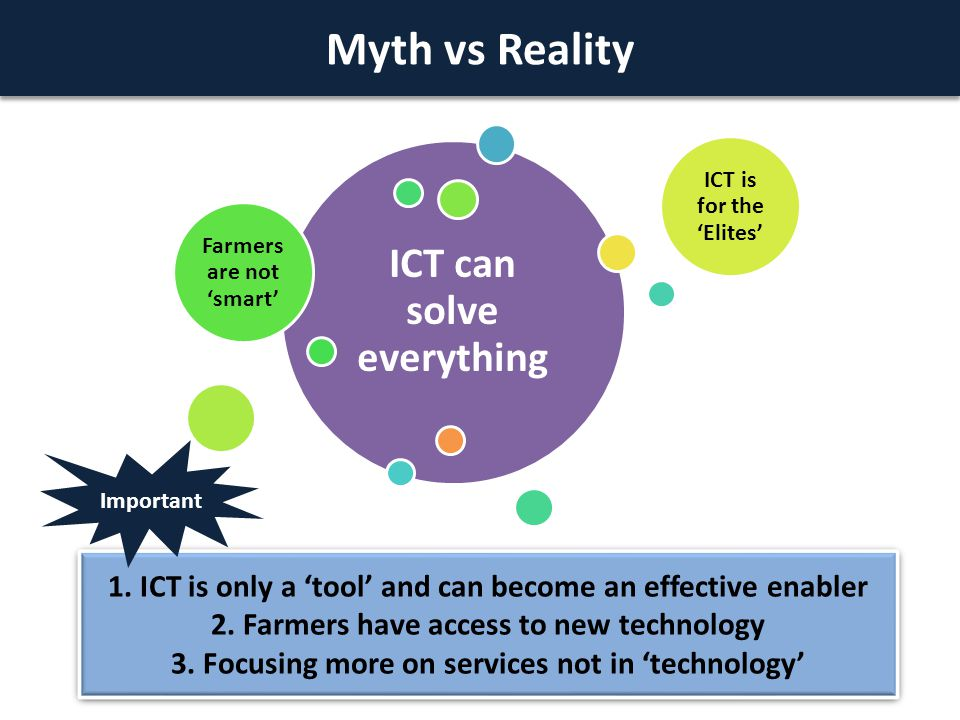 Myth vs Reality ICT can solve everything Farmers are not 'smart' ICT is for the 'Elites' 1.