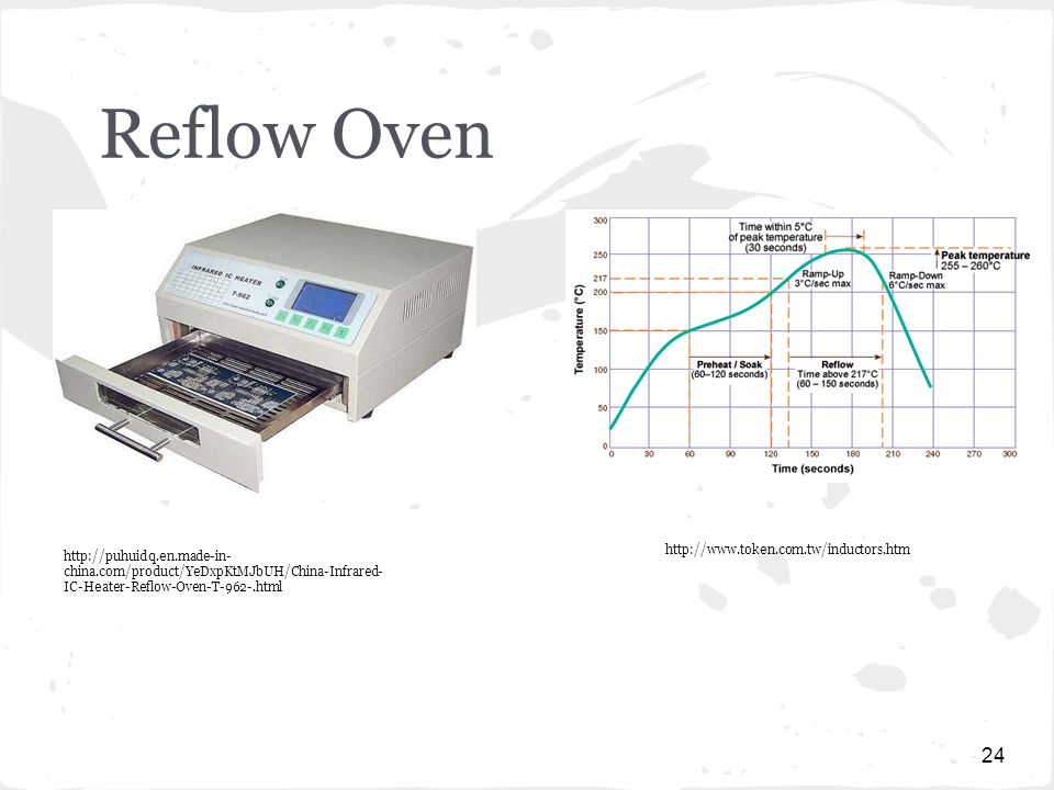 24 Reflow Oven http://puhuidq.en.made-in- china.com/product/YeDxpKtMJbUH/China-Infrared- IC-Heater-Reflow-Oven-T-962-.html http://www.token.com.tw/inductors.htm