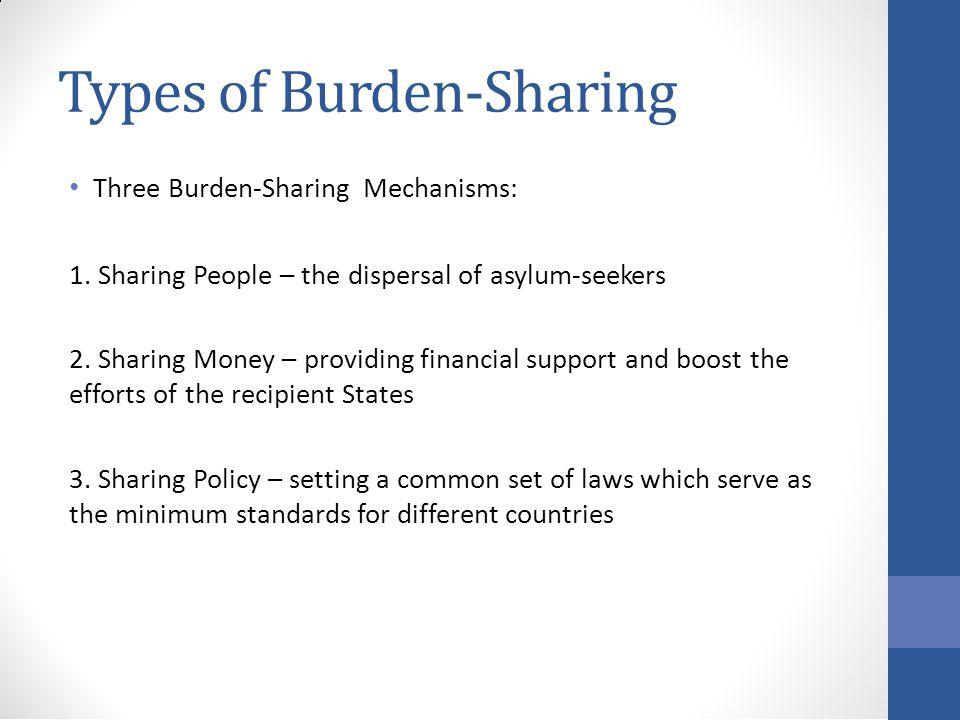 Types of Burden-Sharing Three Burden-Sharing Mechanisms: 1.