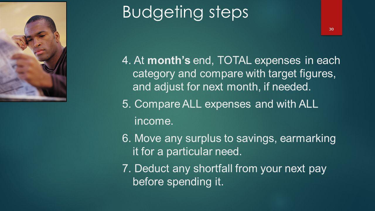 30 Budgeting steps 4.