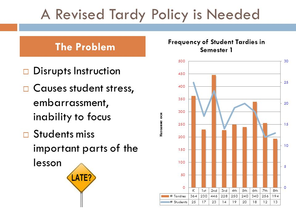 A Revised Tardy Policy is Needed The Problem  Disrupts Instruction  Causes student stress, embarrassment, inability to focus  Students miss important parts of the lesson