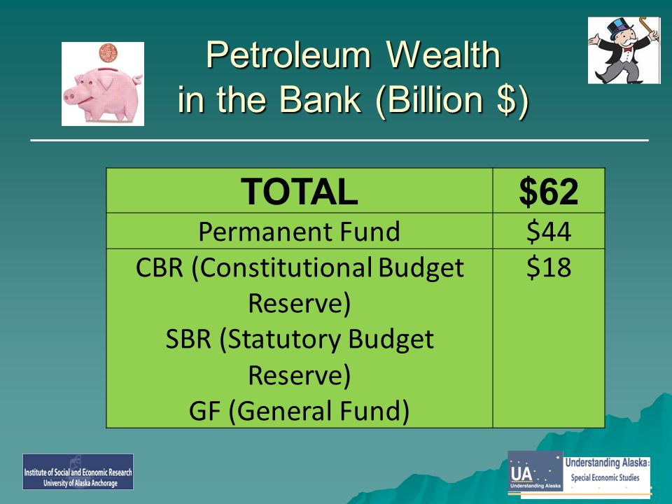 Petroleum Wealth in the Bank (Billion $) TOTAL$62 Permanent Fund$44 CBR (Constitutional Budget Reserve) SBR (Statutory Budget Reserve) GF (General Fund) $18