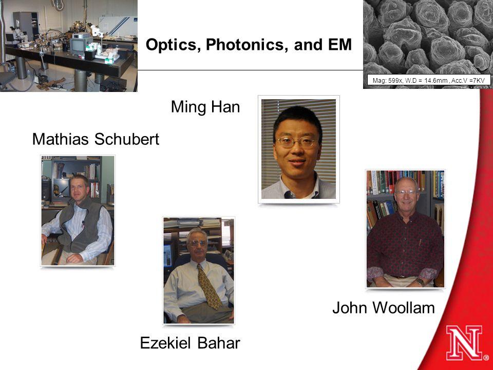 Optics, Photonics, and EM Mathias Schubert Mag: 599x, W.D = 14.6mm, Acc.V =7KV Ezekiel Bahar Ming Han John Woollam