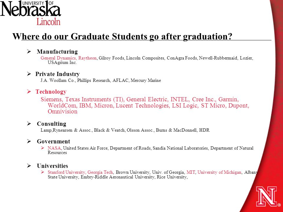 Where do our Graduate Students go after graduation.