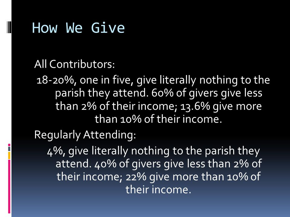How We Give All Contributors: 18-20%, one in five, give literally nothing to the parish they attend. 60% of givers give less than 2% of their income;