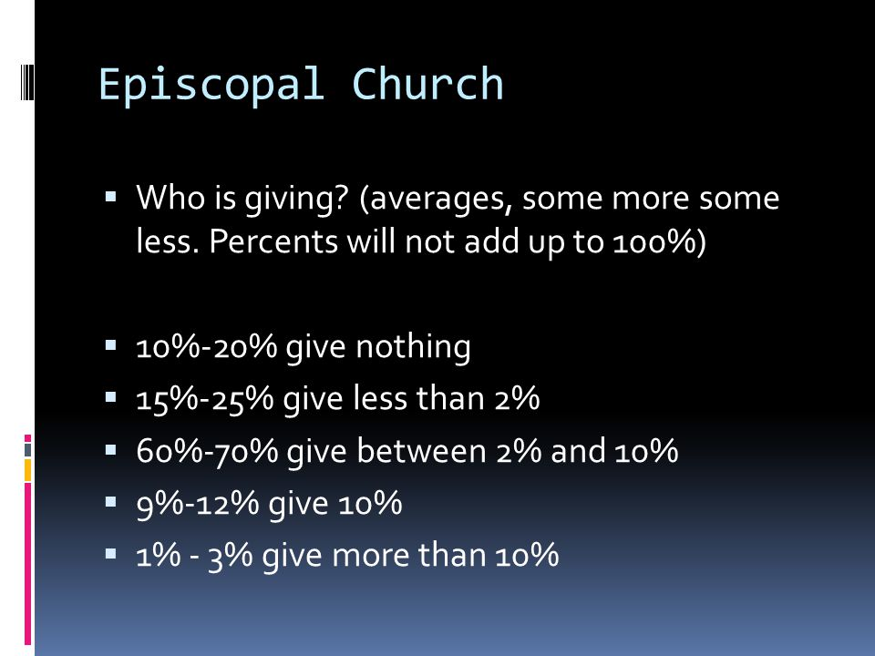 Episcopal Church  Who is giving? (averages, some more some less. Percents will not add up to 100%)  10%-20% give nothing  15%-25% give less than 2%