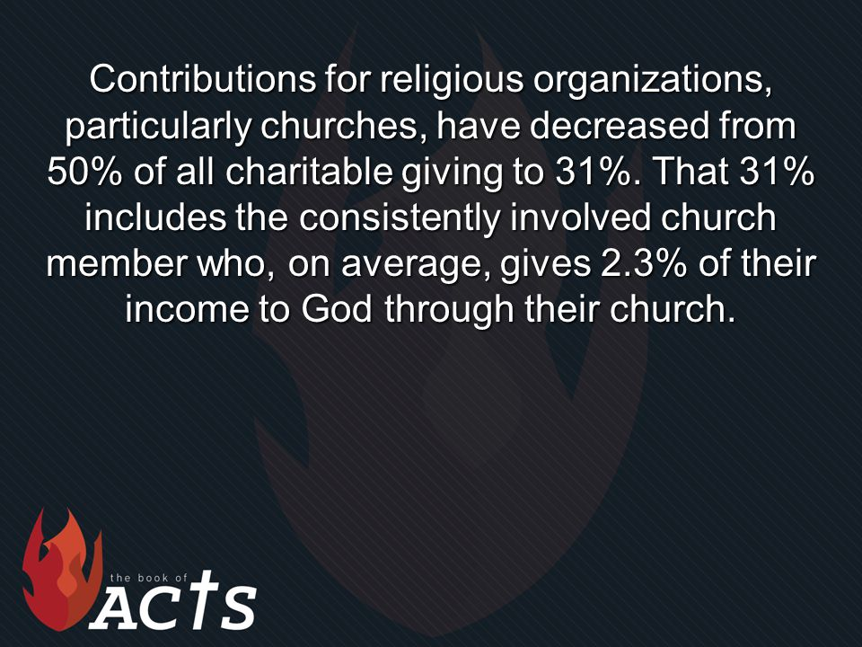 Contributions for religious organizations, particularly churches, have decreased from 50% of all charitable giving to 31%.