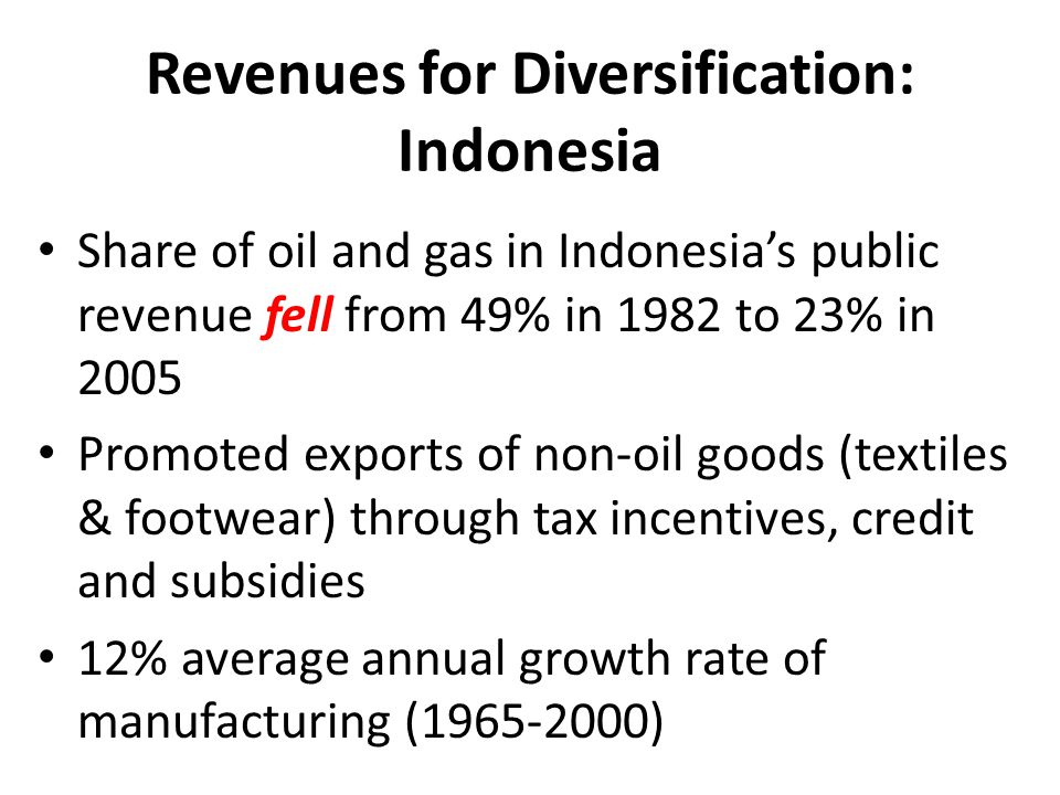 Revenues for Diversification: Indonesia Share of oil and gas in Indonesia's public revenue fell from 49% in 1982 to 23% in 2005 Promoted exports of non-oil goods (textiles & footwear) through tax incentives, credit and subsidies 12% average annual growth rate of manufacturing (1965-2000)