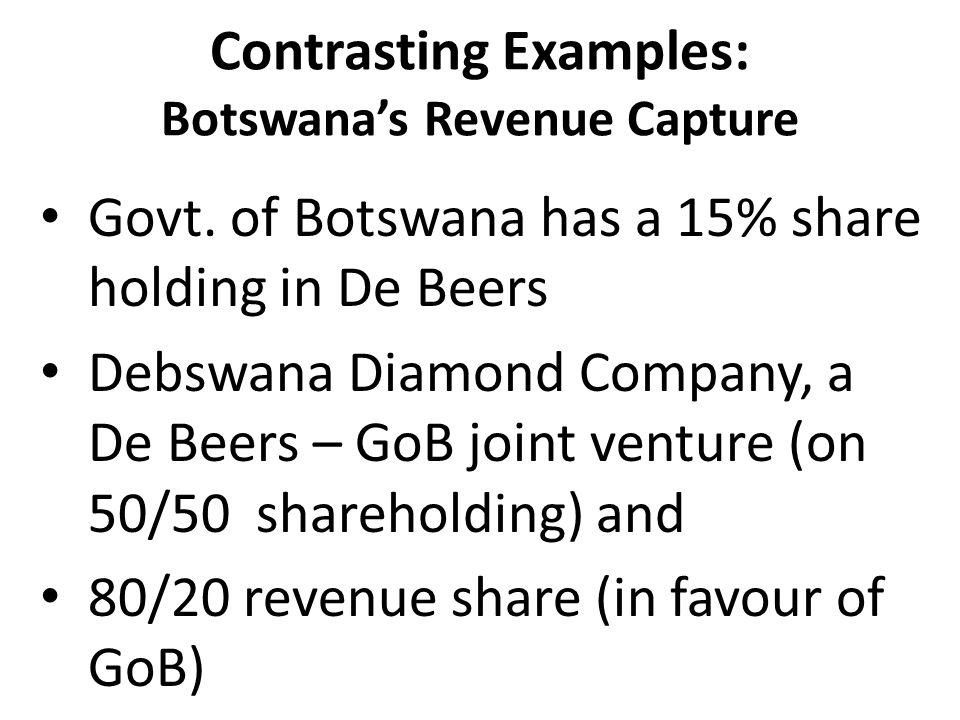 Contrasting Examples: Botswana's Revenue Capture Govt.