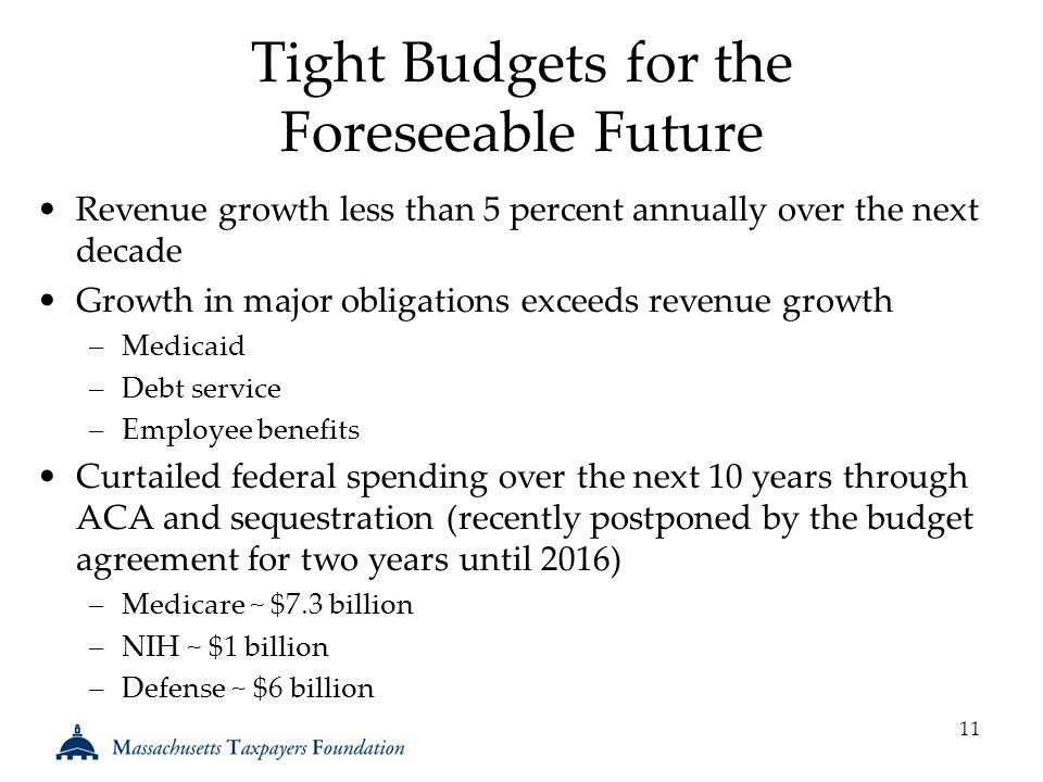Tight Budgets for the Foreseeable Future Revenue growth less than 5 percent annually over the next decade Growth in major obligations exceeds revenue growth –Medicaid –Debt service –Employee benefits Curtailed federal spending over the next 10 years through ACA and sequestration (recently postponed by the budget agreement for two years until 2016) –Medicare ~ $7.3 billion –NIH ~ $1 billion –Defense ~ $6 billion 11
