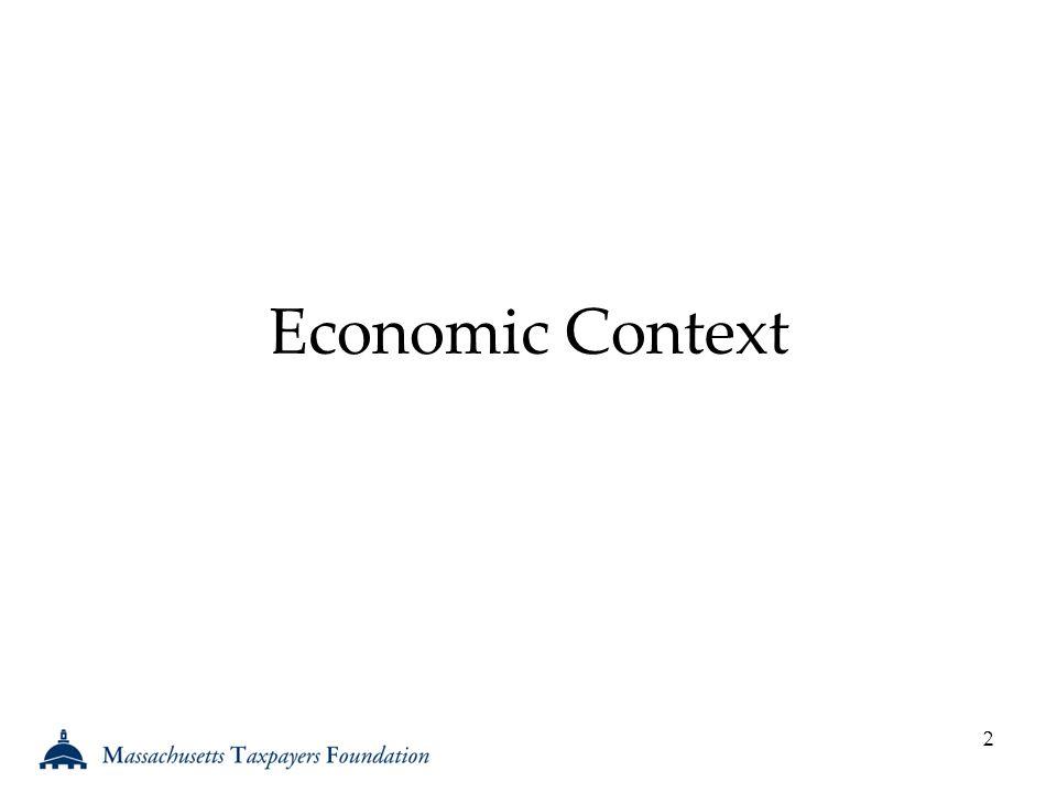 Economic Context 2