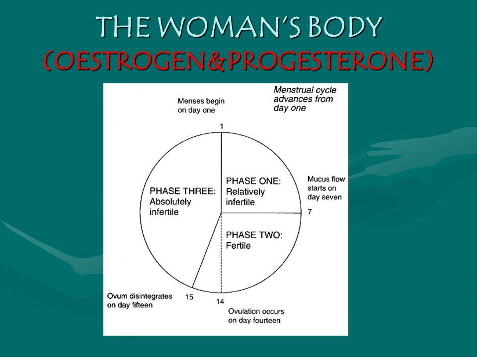 THE WOMAN'S BODY (OESTROGEN&PROGESTERONE)