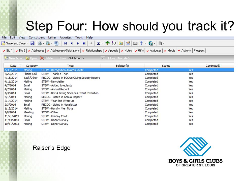 Step Four: How should you track it? Raiser's Edge