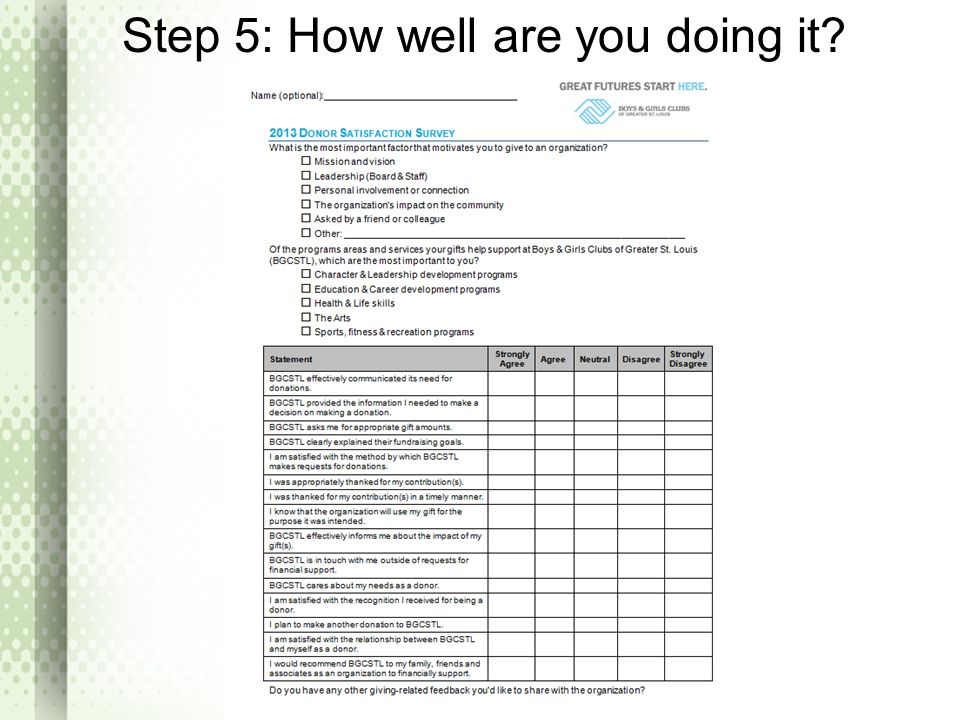 Step 5: How well are you doing it?