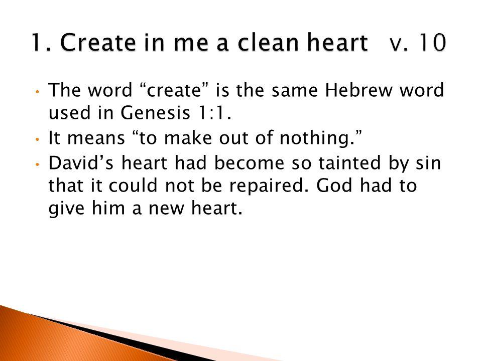 The word create is the same Hebrew word used in Genesis 1:1.
