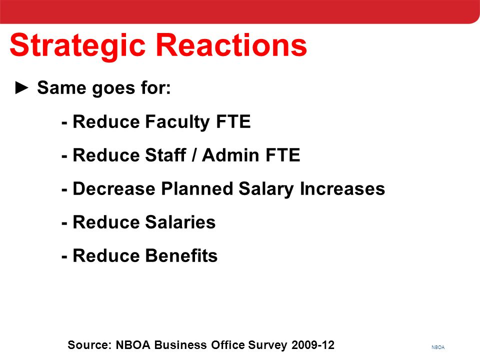 NBOA Strategic Reactions ►Same goes for: - Reduce Faculty FTE - Reduce Staff / Admin FTE - Decrease Planned Salary Increases - Reduce Salaries - Reduc