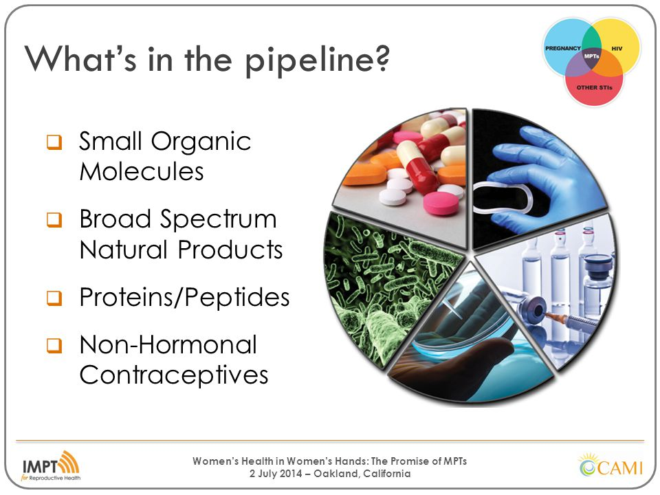 Women's Health in Women's Hands: The Promise of MPTs 2 July 2014 – Oakland, California What's in the pipeline?  Small Organic Molecules  Broad Spect