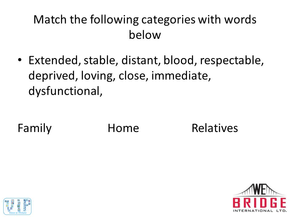 Match the following categories with words below Extended, stable, distant, blood, respectable, deprived, loving, close, immediate, dysfunctional, Family Home Relatives