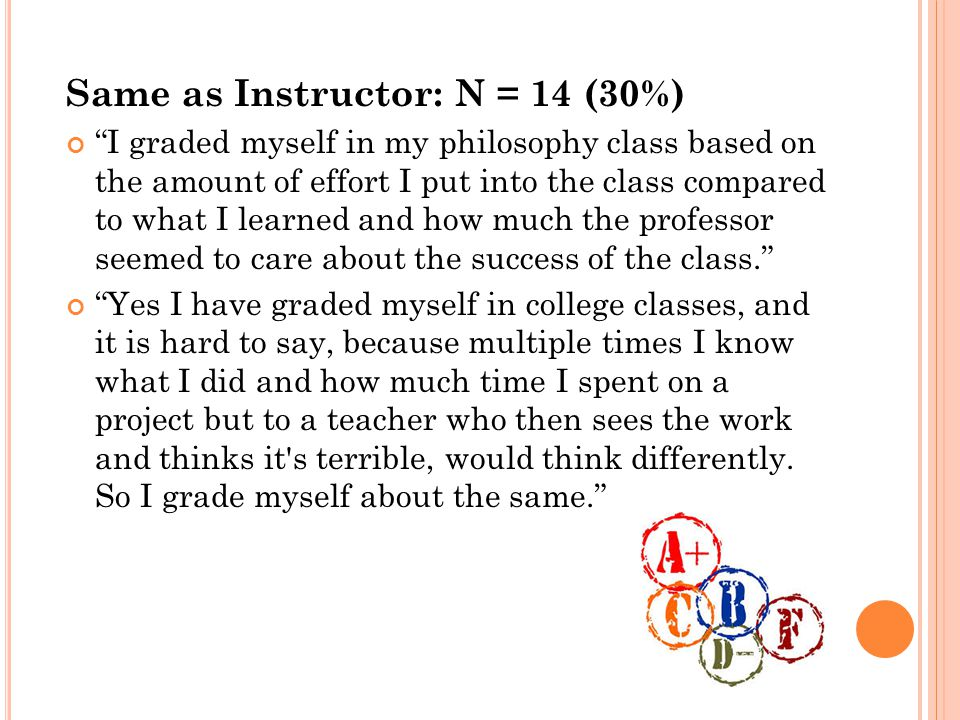 Same as Instructor: N = 14 (30%) I graded myself in my philosophy class based on the amount of effort I put into the class compared to what I learned and how much the professor seemed to care about the success of the class. Yes I have graded myself in college classes, and it is hard to say, because multiple times I know what I did and how much time I spent on a project but to a teacher who then sees the work and thinks it s terrible, would think differently.