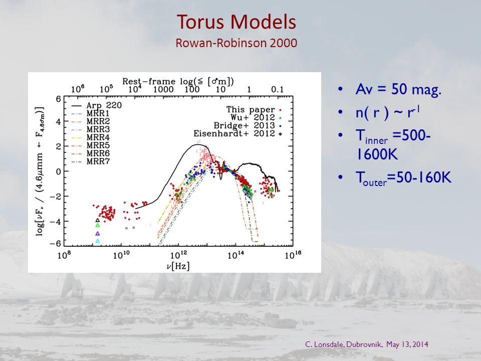 Torus Models Rowan-Robinson 2000 C. Lonsdale, Dubrovnik, May 13, 2014 Av = 50 mag. n( r ) ~ r -1 T inner =500- 1600K T outer =50-160K