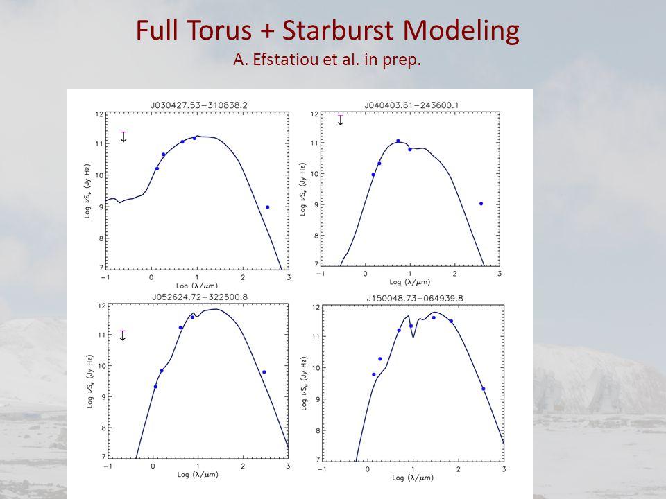 Full Torus + Starburst Modeling A. Efstatiou et al. in prep.