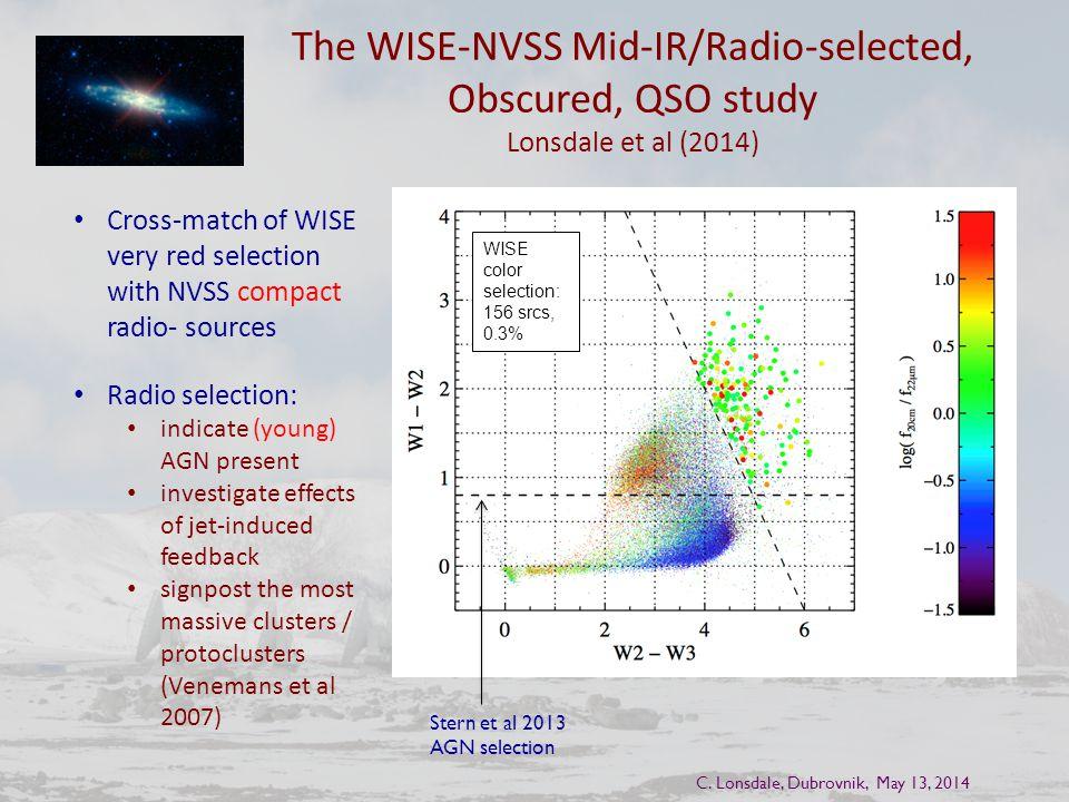 Eisenhardt et al.2012 Wu et al. 2103 Bridge et al.