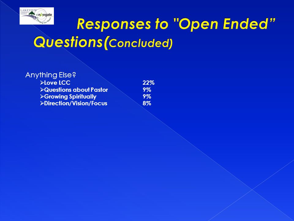Anything Else?  Love LCC22%  Questions about Pastor9%  Growing Spiritually9%  Direction/Vision/Focus8%