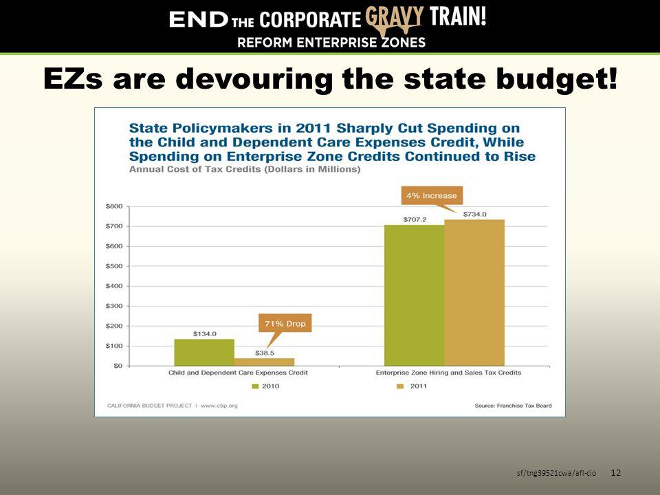 EZs are devouring the state budget! sf/tng39521cwa/afl-cio 12