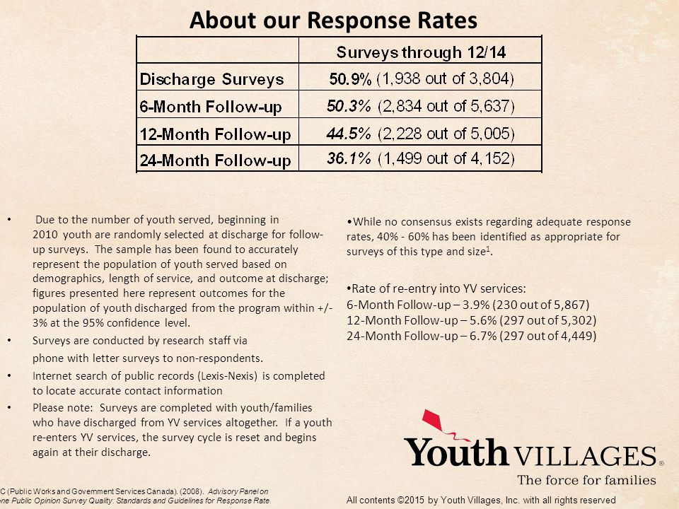 Due to the number of youth served, beginning in 2010 youth are randomly selected at discharge for follow- up surveys.