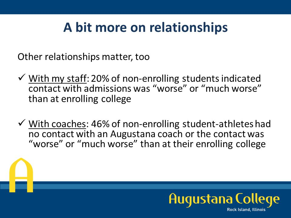 A bit more on relationships Other relationships matter, too With my staff: 20% of non-enrolling students indicated contact with admissions was worse or much worse than at enrolling college With coaches: 46% of non-enrolling student-athletes had no contact with an Augustana coach or the contact was worse or much worse than at their enrolling college