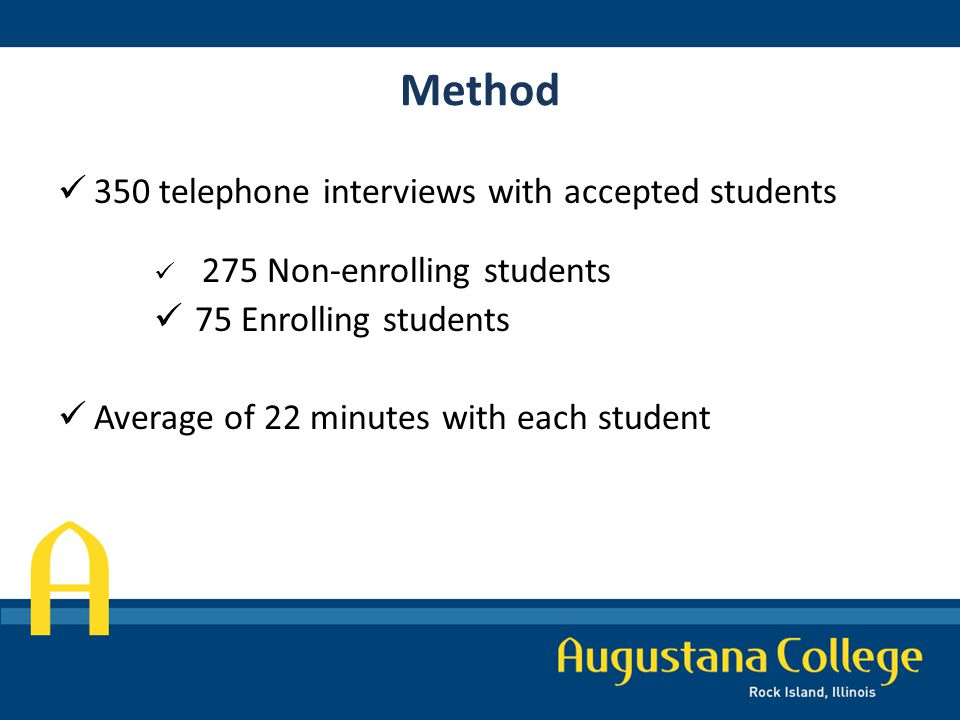Method 350 telephone interviews with accepted students 275 Non-enrolling students 75 Enrolling students Average of 22 minutes with each student