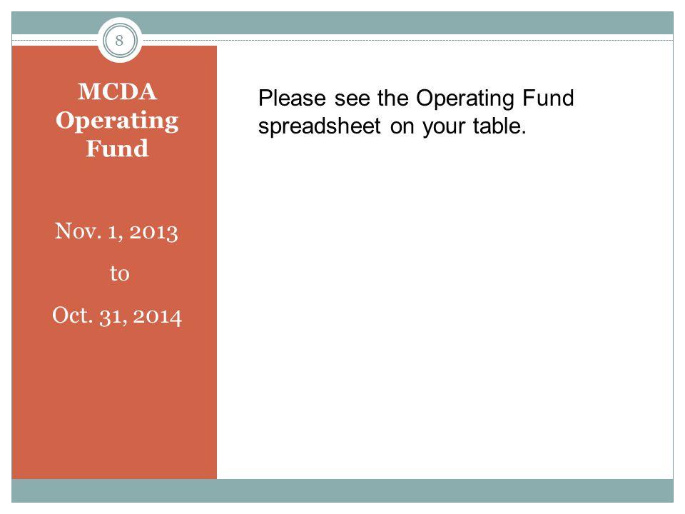 MCDA Operating Fund Nov. 1, 2013 to Oct.