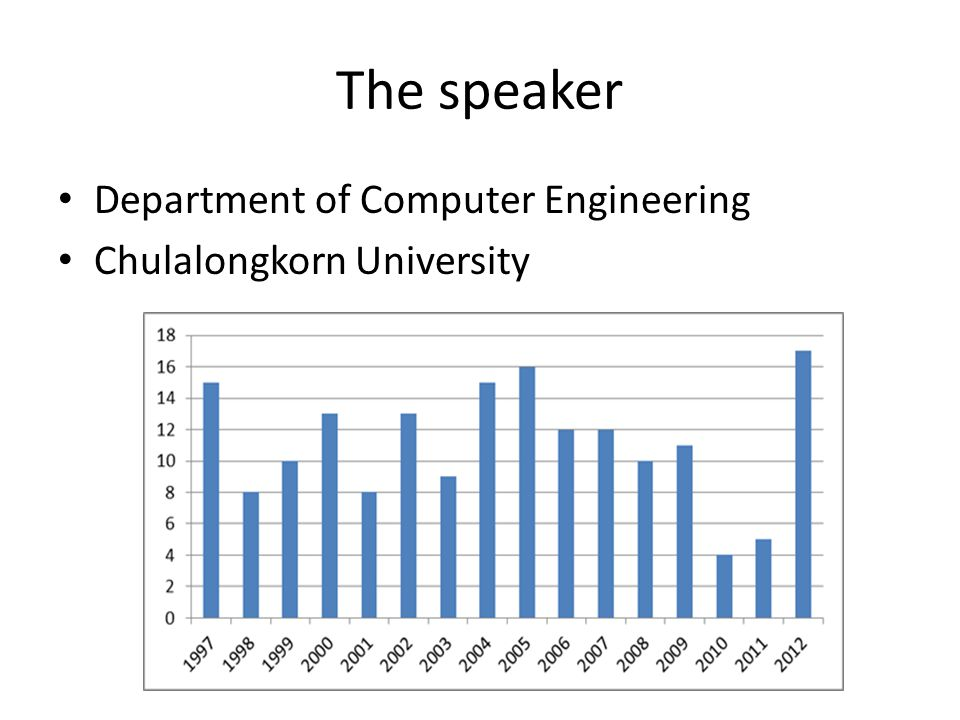 The speaker Department of Computer Engineering Chulalongkorn University