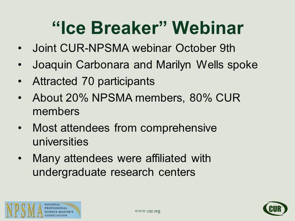 """Ice Breaker"" Webinar Joint CUR-NPSMA webinar October 9th Joaquin Carbonara and Marilyn Wells spoke Attracted 70 participants About 20% NPSMA members,"