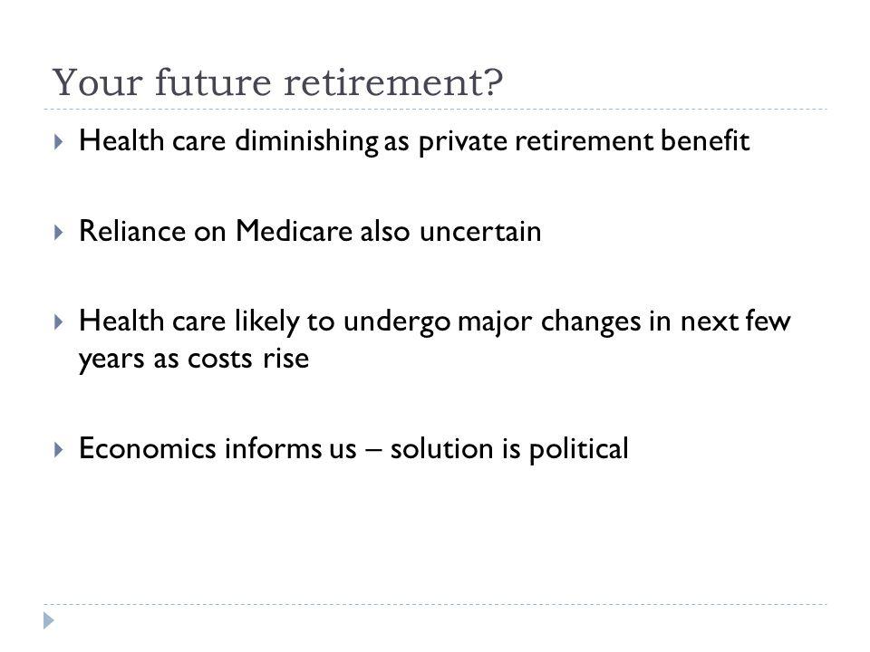 Your future retirement.