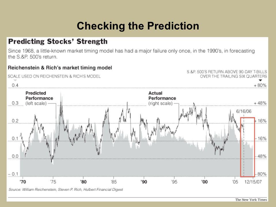 Checking the Prediction