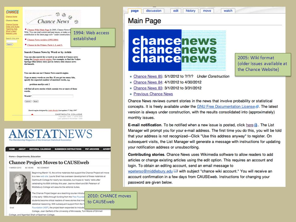 1994: Web access established 2005: Wiki format (older issues available at the Chance Website) 2005: Wiki format (older issues available at the Chance Website) 2010: CHANCE moves to CAUSEweb