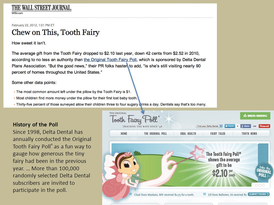 History of the Poll Since 1998, Delta Dental has annually conducted the Original Tooth Fairy Poll ® as a fun way to gauge how generous the tiny fairy
