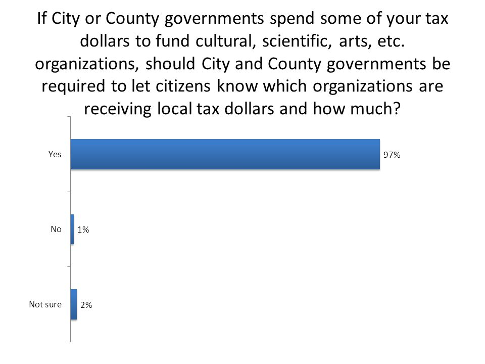 If City or County governments spend some of your tax dollars to fund cultural, scientific, arts, etc.